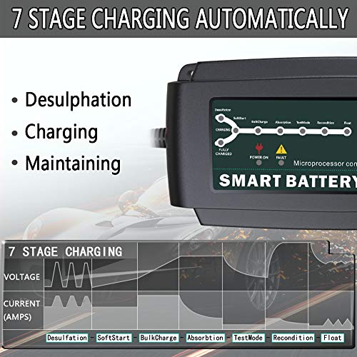 LST 12V 5A Automatic Battery Charger Maintainer Smart Portable Deep Cycle Trickle Charger for Automotive Car Boat Motorcycle Lawn Mower RV SLA ATV AGM GEL CELL WET& FLOODED Lead Acid Battery by LEICESTERCN (Image #2)