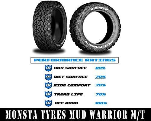 Monsta Tyres Mud Warrior M/T 285/60R18 1本
