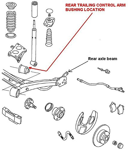 Rear Axle Trailing Arm Bushing Set PAIR 1J0501541C for VW Beetle Golf Jetta  TT