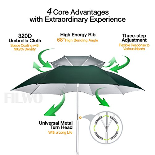 19394815bd82 FILWO Portable Beach Umbrella Lightweight Sun Shade Umbrella UV Protection  with Sand Anchor, Double-Layer Windproof Large Patio Umbrella, Heat ...