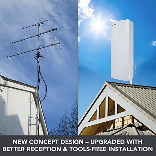Buy antenna for wooded area