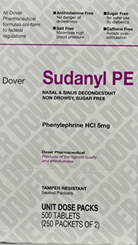 2125323 Sudanyl Pe Decongestant Tablets 250X2 Per Box By Medique Pharmaceutic