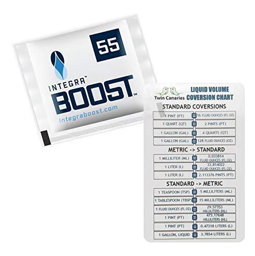 Integra Boost RH 55% 2 Way Humidity Control (8 Gram - 12 Packets) + Twin Canaries Chart ()