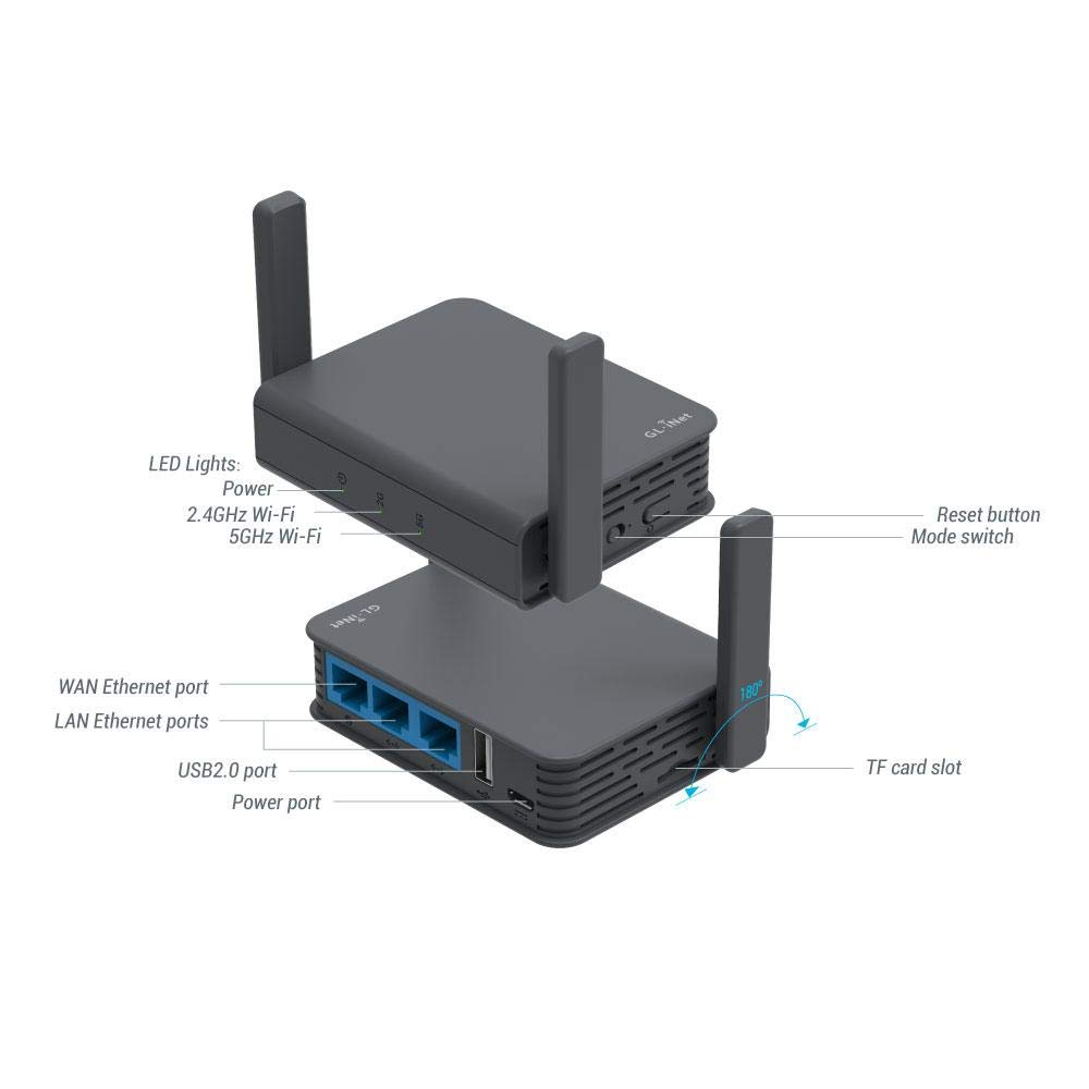OpenWrt//LEDE pre-installed GL.iNet GL-AR750S-Ext Gigabit Travel AC Router Slate 2.4G 128MB RAM 5G Power Adapter and Cables Included 300Mbps MicroSD Storage Support +433Mbps Wi-Fi