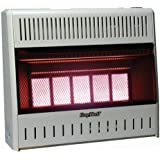 World Mktg KWP5322 Space Heater, Infrared LP Gas - Vent Free