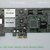 AVERMEDIA A188C PCIE PURE ATSC TREIBER