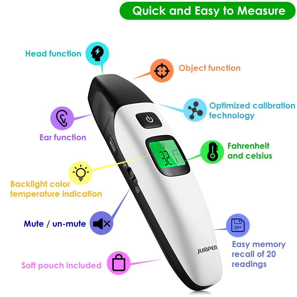Amazon.com : Ratighting Baby Smart Digital Thermometer Dual Mode for Ear and Forehead with Silent Mode for Infant and Toddler with FDA and CE Approved : ...