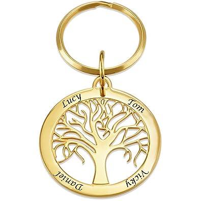 HACOOL - Llavero Personalizado con Nombre de árbol ...