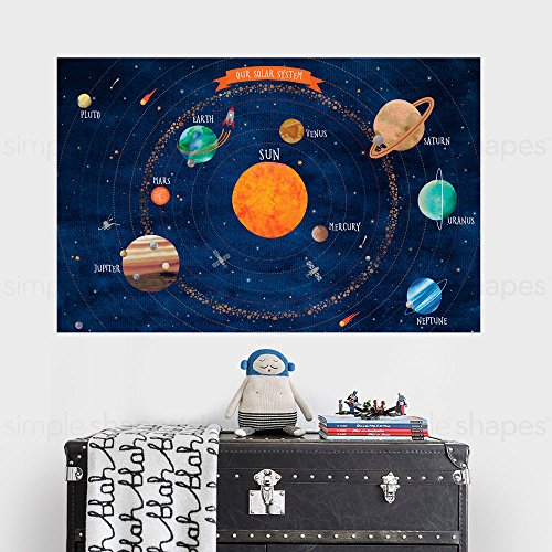 Solar System Poster Wall Sticker - by Simple Shapes (Small - 35'' w x 22.5'' h) by Simple Shapes