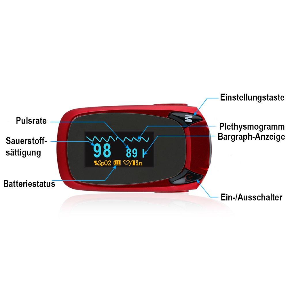 Radio de llamada de emergencia para personas mayores Premium ...