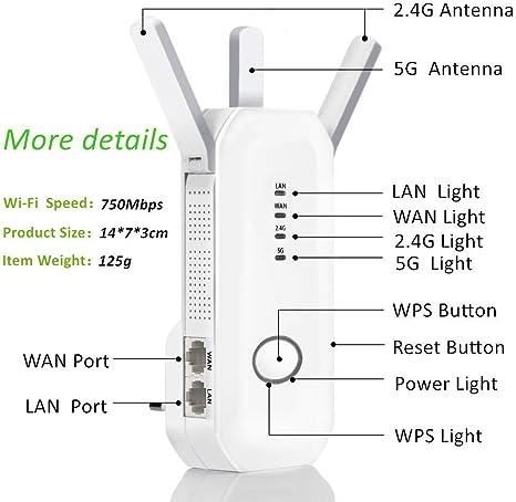 750Mbps Wifi Router/Repetidor/AP Extensor Booster Rango Mini ...