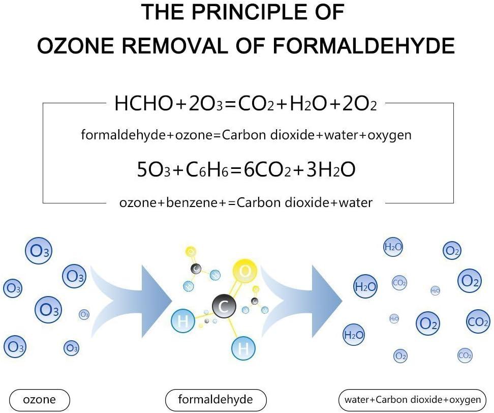 BRIGHTINWD LED 220 V 15 W UV ozono sterilizzazione lampada E27 base antibatterico tasso 99/% ultravioletta disinfezione germicida luci con base della lampada