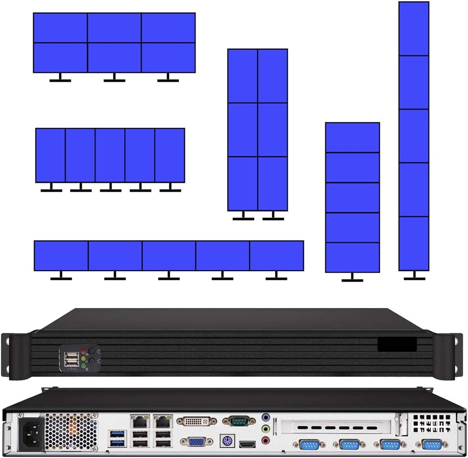 with No Stretch Display 2x3 3x2 5x1 1x5 5760x2160, 9600x1080 High Resolution ISEEVY 6 Channel Video Wall Server for max 6 TVs Splice Point to Point