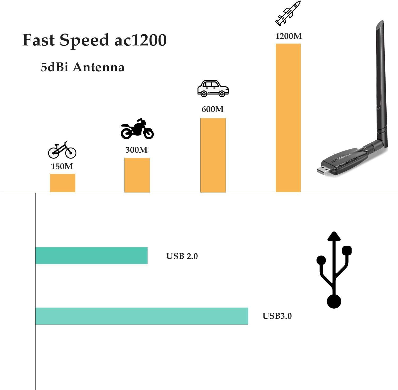 USB 3.0 WiFi Dongle Network Adapter LAN Card AC1200 Dual Band 5.8G//2.4G External Antenna Support AP Mode for Desktop//Laptop//PC Wireless USB WiFi Adapter