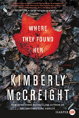 Download Where They Found Her: A Novel pdf epub