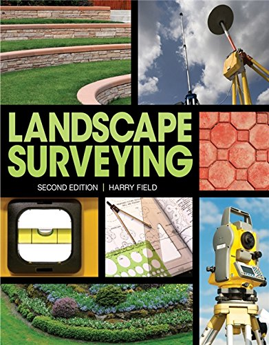 Landscape Surveying (Best State For Agriculture In Usa)