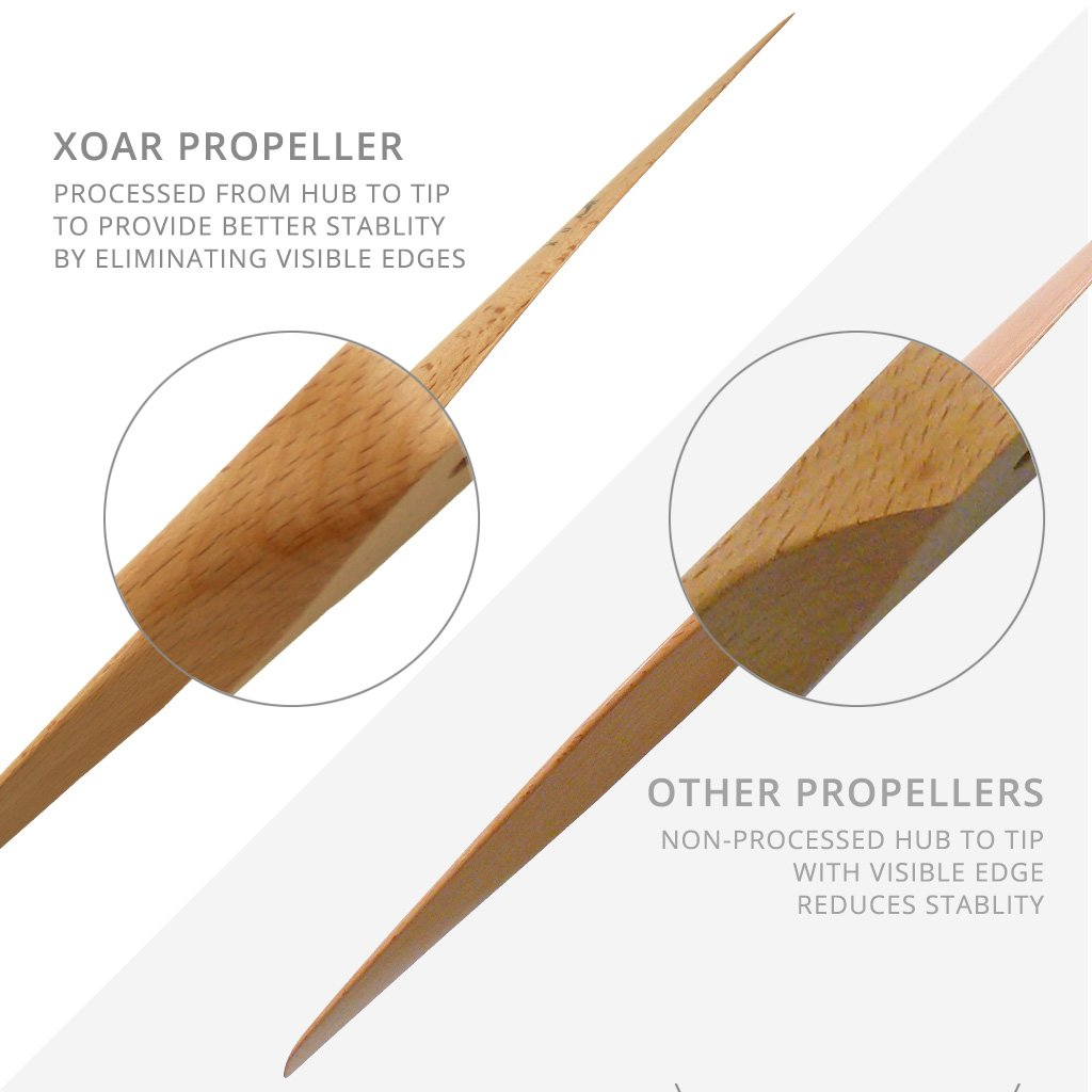 3 pcs 3-Pack 13 Inch 2 Blade Wood Prop for Gas Engines RC Airplane Propeller XOAR PJA 13x6