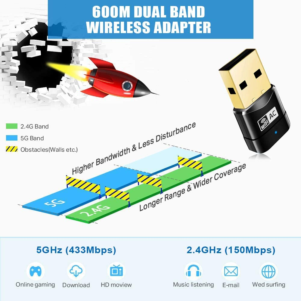Wireless WiFi Adapter 1200M Dual Band 2.4//5Ghz Ac1200 Wireless Network Adapter Mini Wireless Network Card WiFi Dongle for Laptop Desktop PC Easyflower USB WiFi Adapter