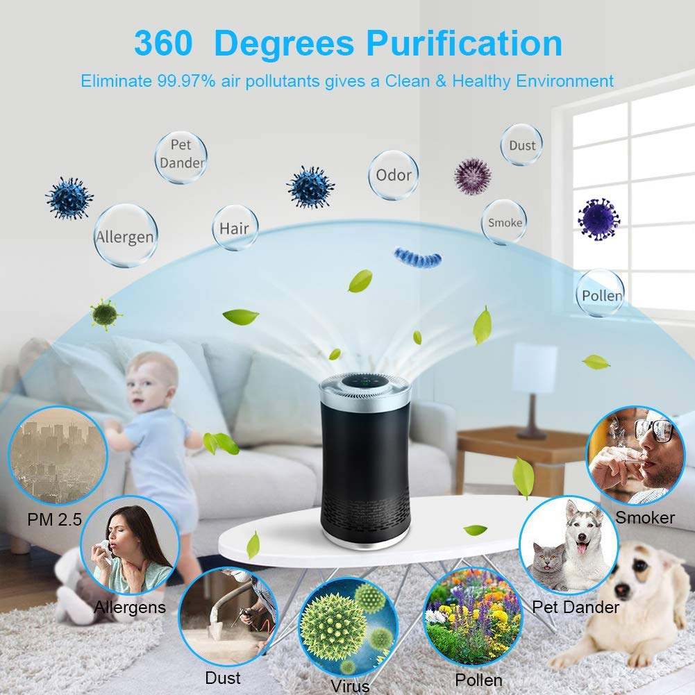 Home Air Purifier with True HEPA Filter, 3-in-1 Full Room Air Cleaner for Baby Smokers, Captures Allergens, Smoke, Odors, Dust, Pet Dander, 3 Speeds, Sleep Mode Quiet Operation