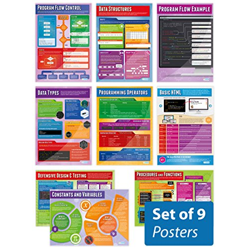 """Programming Posters - Set of 9 