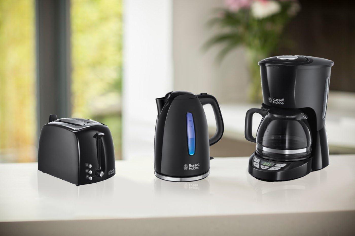 Das ultimative Frühstücksset – Kaffeemaschine Toaster Wasserkocher