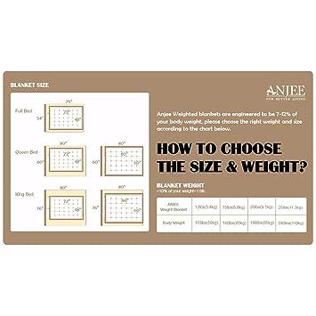 Anjee Manta ponderada para niños (5.4 KG para niños de 45-80 KG), se Duerme más rápido y Duerme Mejor, Ideal para la ansiedad, ADHD, Autismo (122 x 183 cm, ...