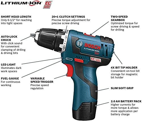 Bosch ps31 2a review: best cordless drill/power tools kit
