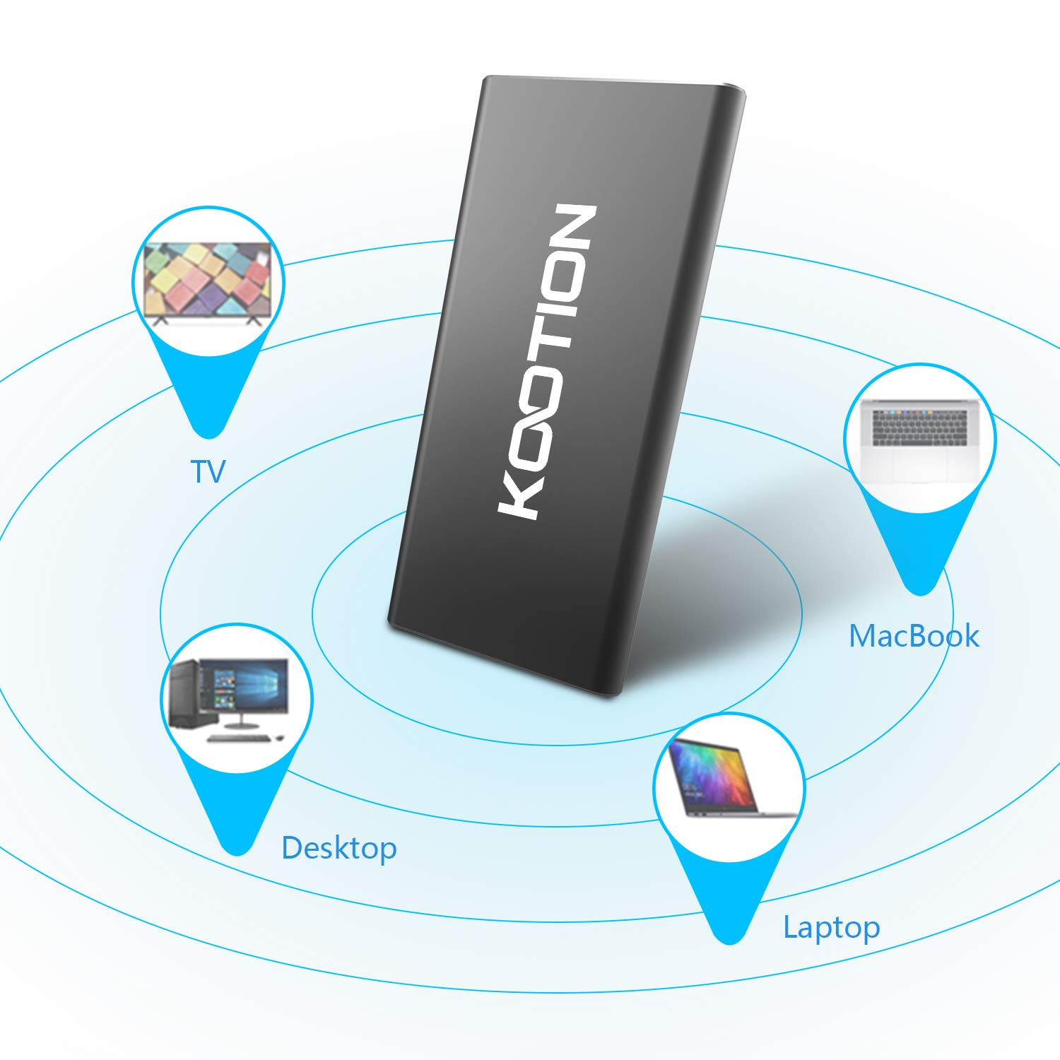 KOOTION 120GB Portable External SSD USB 3.0 High Speed Read & Write up to 400MB/s&300MB/s External Storage Ultra-Slim Solid State Drive for PC, Desktop, Laptop, MacBook by KOOTION (Image #5)