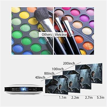 Four Mini proyector de Bolsillo, proyector Compatible con 1080P ...