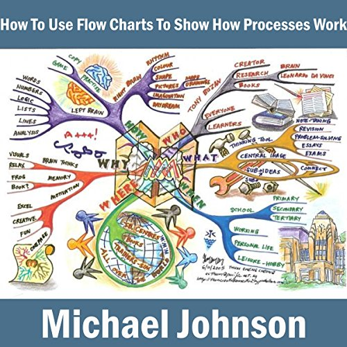How to Use Flow Charts to Show how Processes