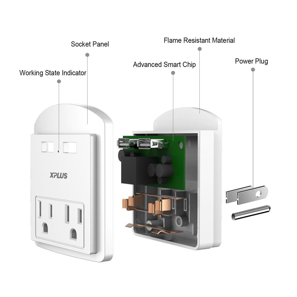 USB Wall Outlet,XPLUS 2 USB Charging Ports (2.4A) & 2 AC Outlet Plugs, Surge-Protected Power Socket Extender with Topside Phone Holders for iPhone, iPad and Others, ETL Certified (White)