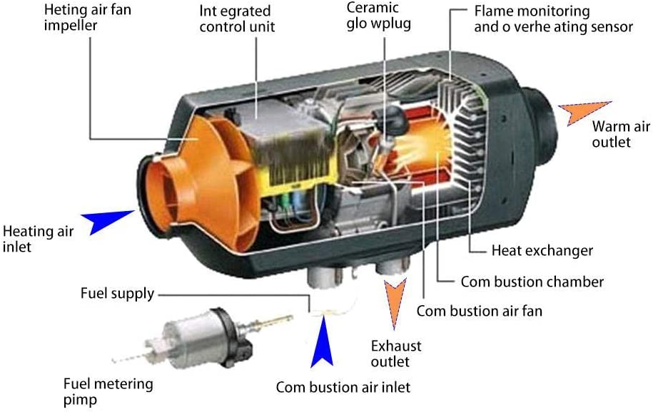 Fuel Oil Heater Car Air Heater 1-8KW 12V//24V Parking Fuel Air Heater Car Heater Air Diesels Heater for Car Truck Battery Vehicles