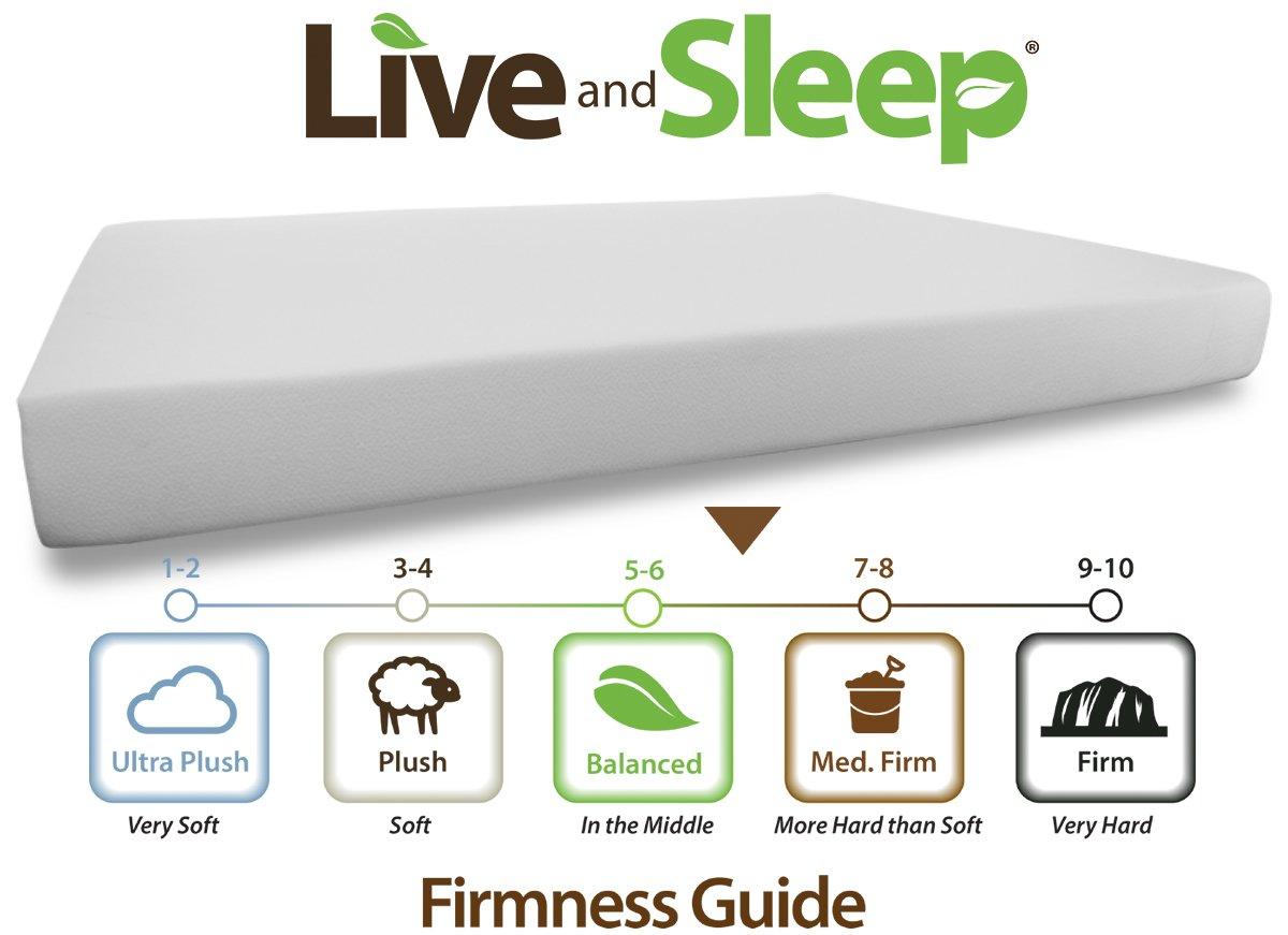 Live and Sleep Cooling Medium Firm Memory Foam Mattress