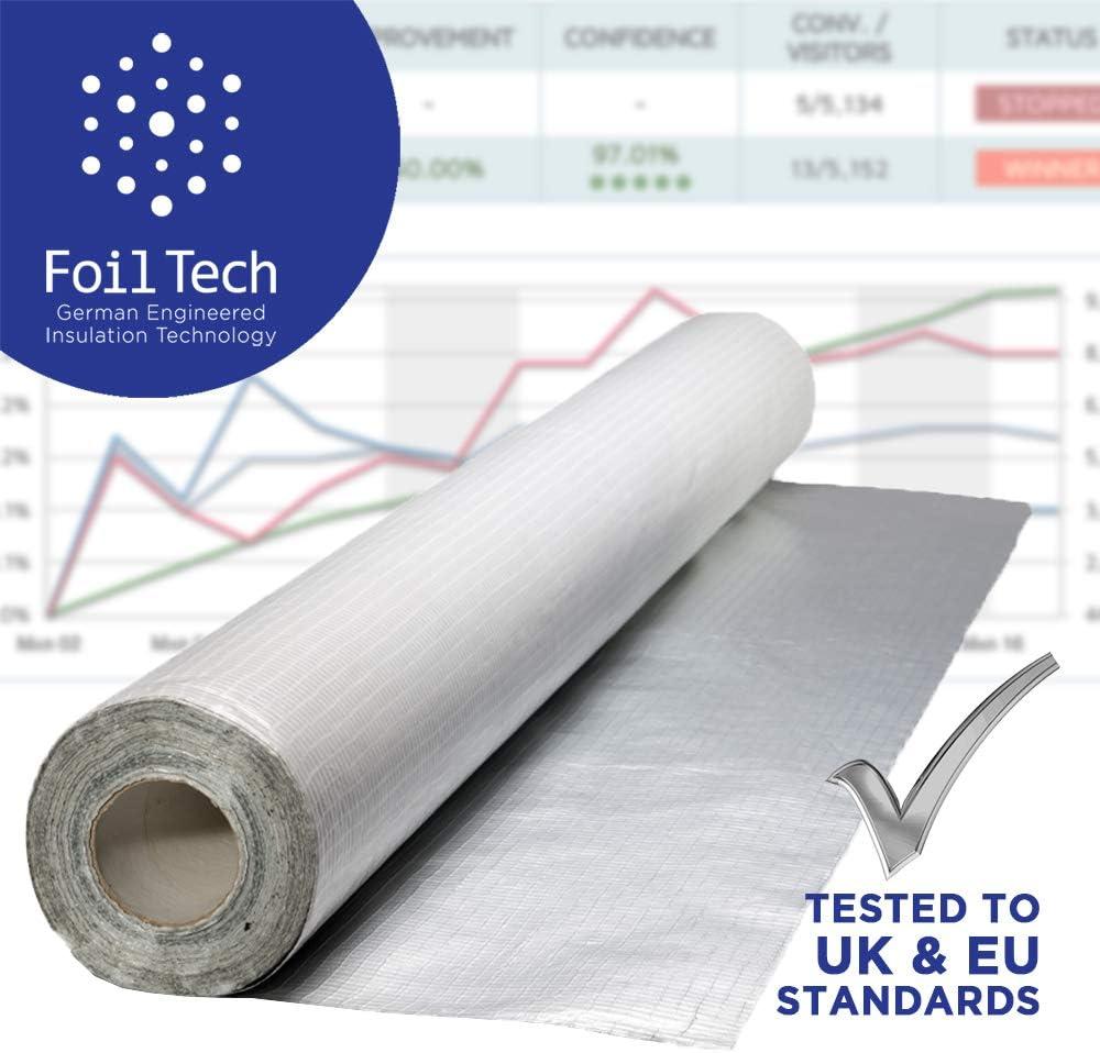Barrera de vapor y membrana impermeable SFTV1L lofts 24 m/² de cobertura Aislamiento t/érmico de l/ámina para paredes techos suelos 1,2 m x 20 m