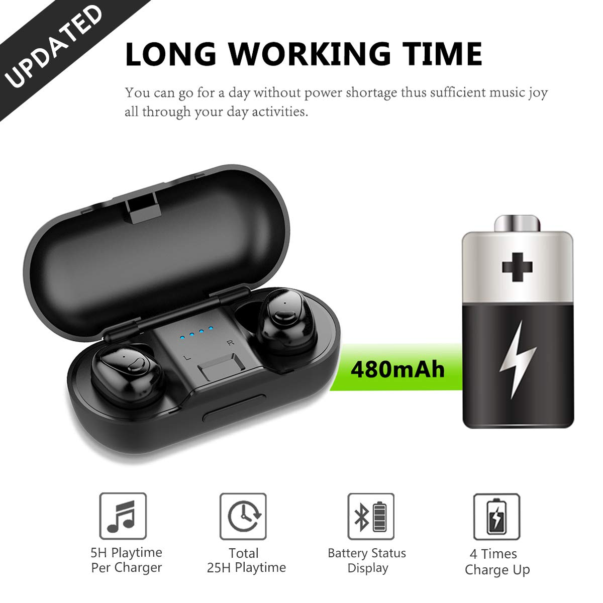 Wireless Earbuds Bluetooth 5.0 Headphones – Latest True Bluetooth Earbuds Sports Earphones, HiFi 3D Stereo Sound with 25H Playtime, Physical Noise Reduction, Portable Charging Case and Built-in Mic