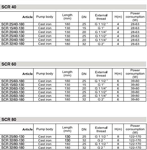 Airmec-Bomba speroni SCR 25//80-130 prevalencia 8 mt 3 niveles de velocidad robusta y silenciosa