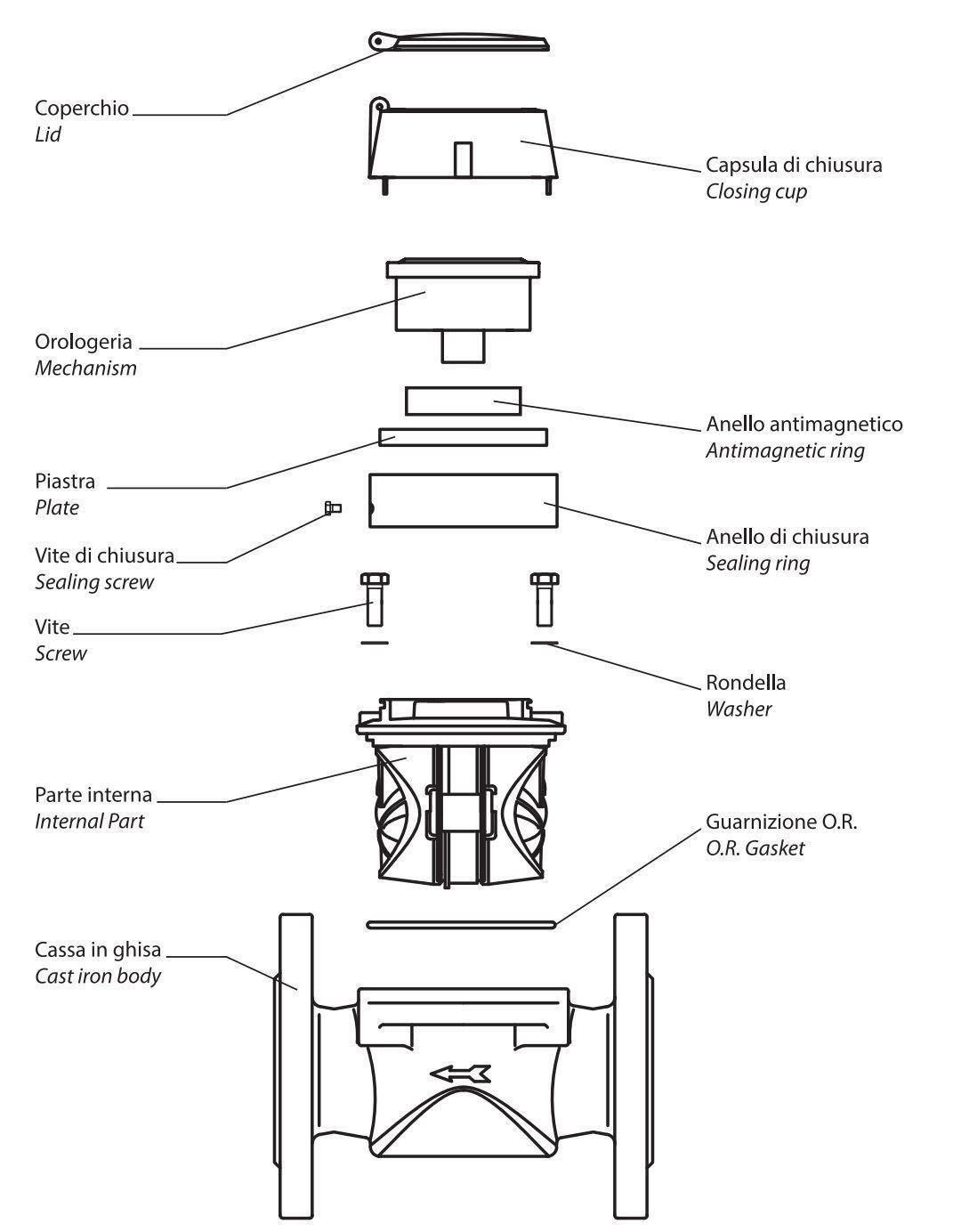 4 BSP European Thread Resistant Cast Iron Industrial Water Meter Flow Counter for Cold Water