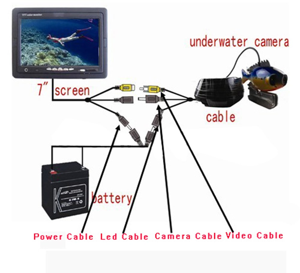Shanyi Fishing Underwater Video Camera System With 7 600tvl Wire Diagram Color Monitor And Hd Cameras Digital Photo