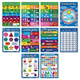 10 LAMINATED Spanish Educational Posters For Toddlers - ABC - Alphabet, Numbers 1-10, Shapes, Colors, Numbers 1-100, Days of the Week, Months of the Year - Español Alfabeto - Abecedario