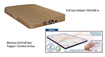 Amazoncom Innomax Automatic Sleeper Sofa Full Size Air Mattress