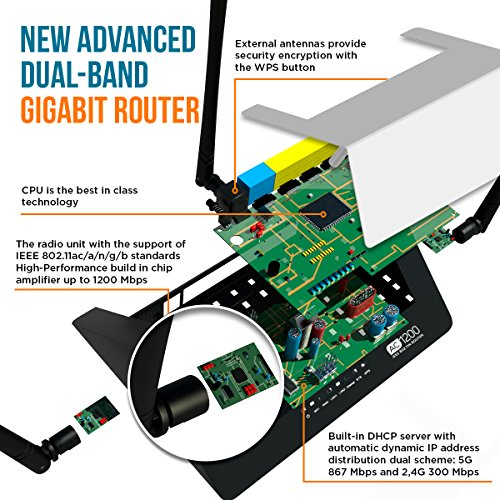 Review [UPGRADED 2018] Wifi Router