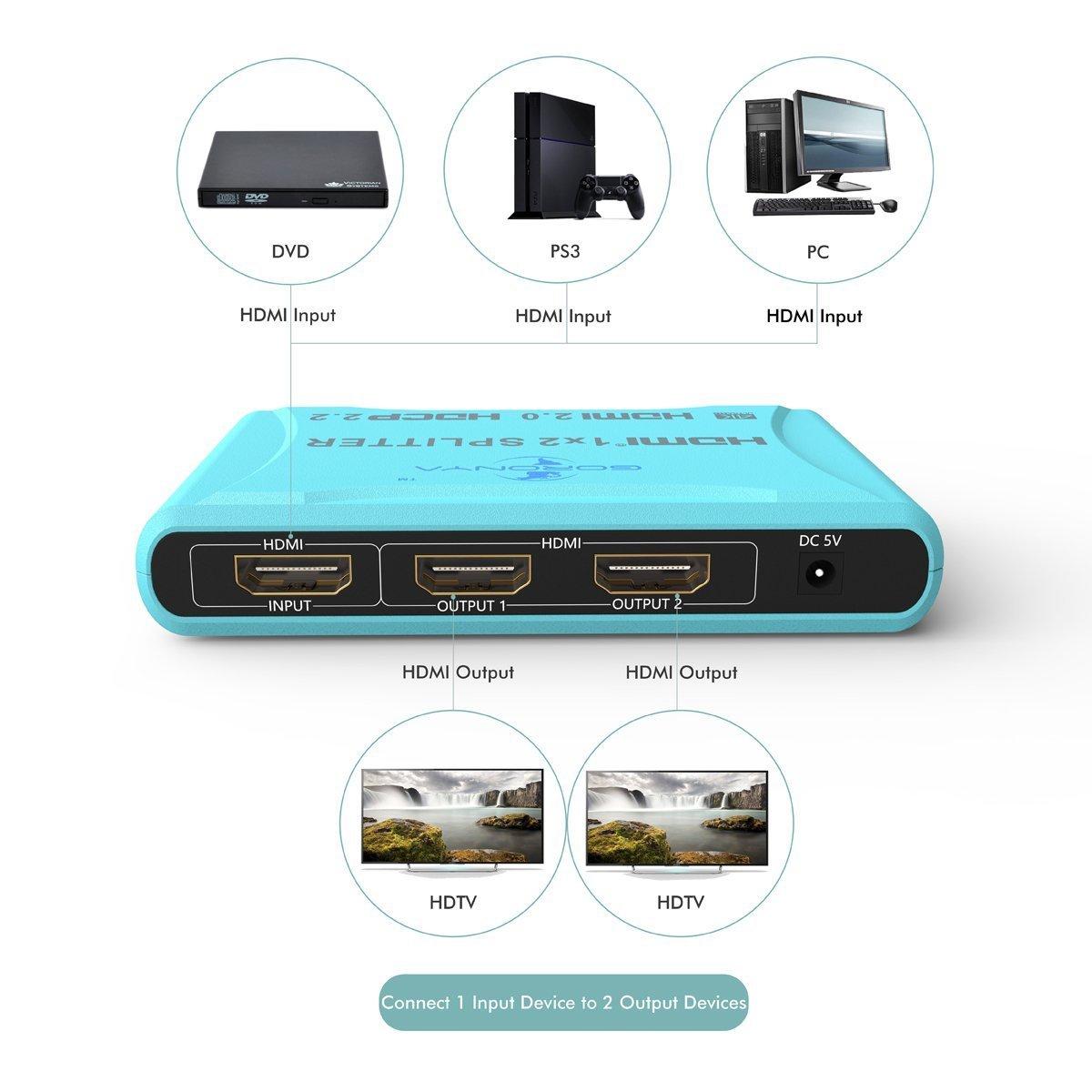 Amazon.com: [TRUE 4K] Goronya 2 Port HDMI to HDMI Splitter with HDMI ...