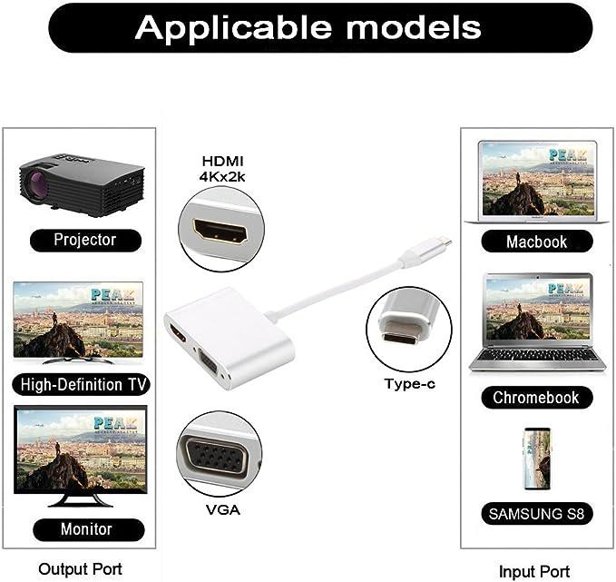 AMANKA Adaptador USB C a HDMI VGA, Adaptador 2 en 1 Tipo C a VGA ...