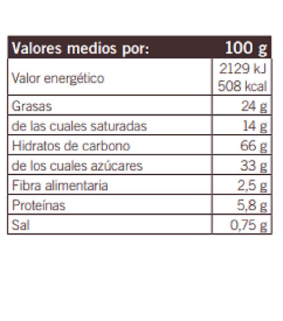 Dr. Schar Galletas de chocolate MINI SORRISI con crema de leche SIN GLUTEN - 100 gr: Amazon.es: Alimentación y bebidas