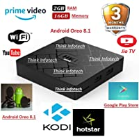 HK1 Mini Android 8.1 Oreo 2GB/16GB Android TV Box,Jio TV, Video,Hotstar-x96 max,x96 Mini,tx3 Mini,mecool,alfawise