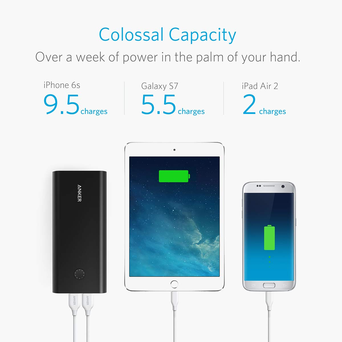 Anker PowerCore+ 26800, Premium Portable Charger, High Capacity 26800mAh External Battery with Qualcomm Quick Charge 3.0 (in- and Output), Includes PowerPort+ 1 Wall Charger by Anker (Image #7)