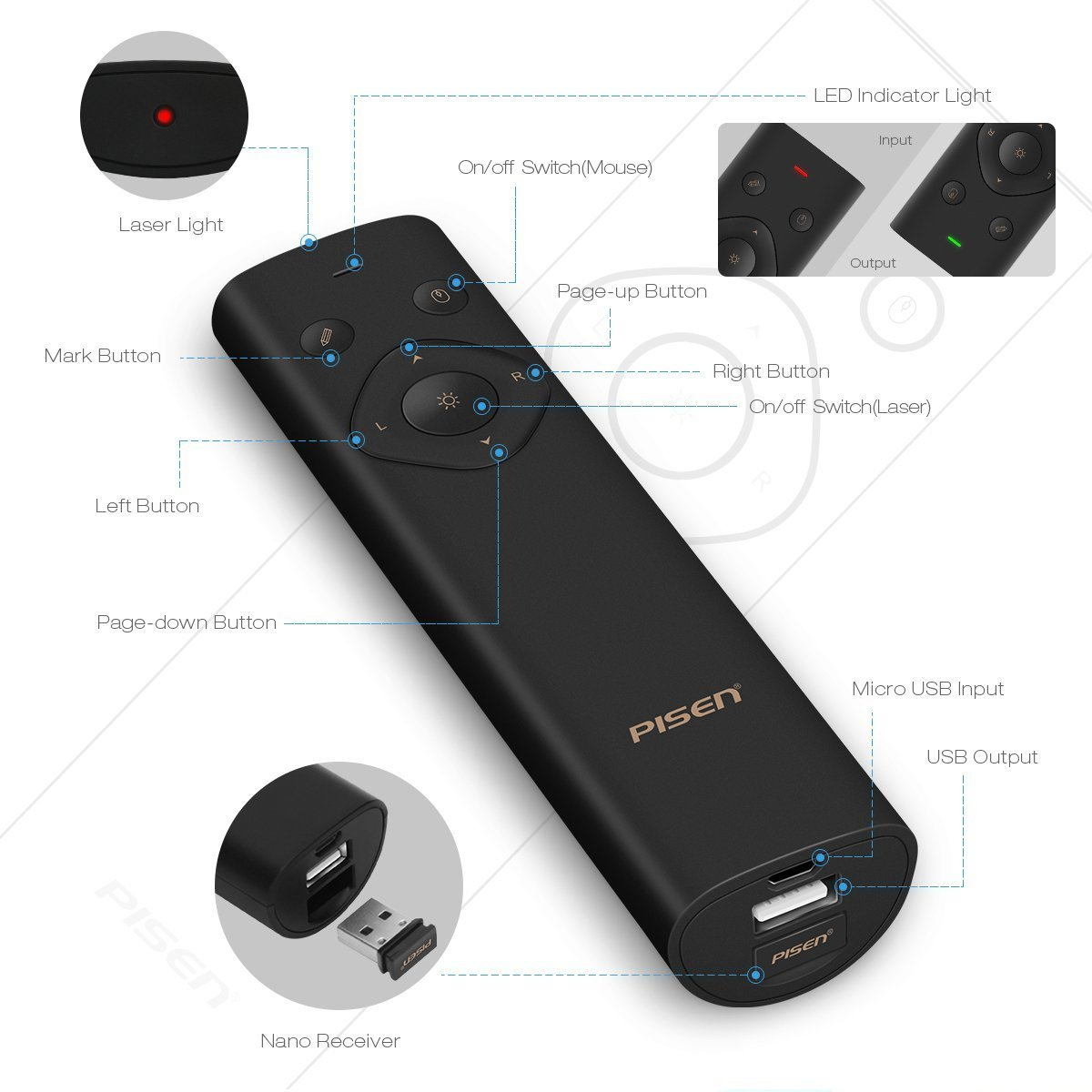 Presentation Remote, PISEN Pointer Presenter Rechargable 2.4GHz PPT Clicker, Multi-Function Fly Mouse 2500mAh Power Bank Wireless Presenter Remote for Computer, MacBook, Projector (Black) by PISEN (Image #4)