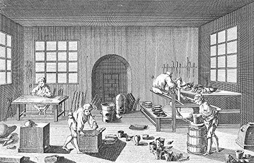 Pottery 18Th Century Na French PotterS Workshop Line Engraving French Late 18Th Century Poster Print by (18 x 24) ()