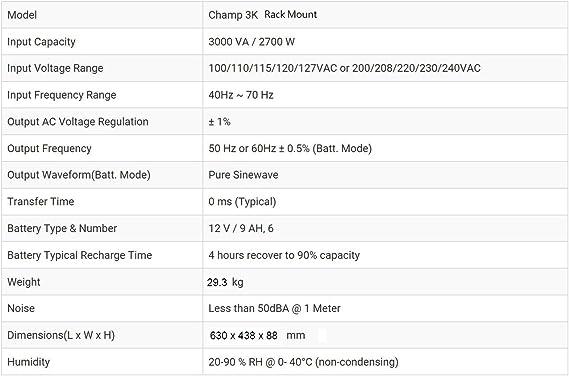 Fsp Champ 3kr Fortron 3k Rack Mount Online Usv 200 Computer Zubehör
