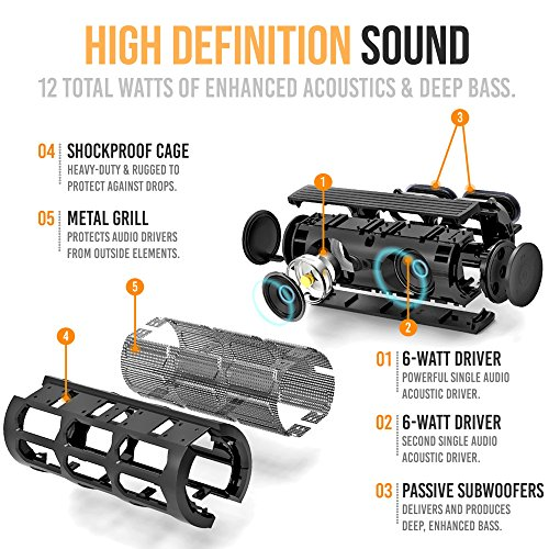Waterproof Bluetooth Speaker, Alpatronix AX410 Portable Rugged Indoor/Outdoor 12 Watt Stereo Shockproof Wireless Speaker with Mic, Subwoofer & Carabiner for Cyclists, Smartphones & Computers - Black by Alpatronix (Image #4)